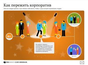 Strategie podczas korporatiwu według RIA rianovosti.ru